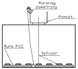 schemat napowietrzania sprężonym powietrzem